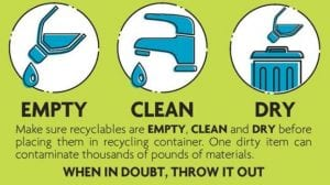 "<img src=""dry-recyclables.jpg"" alt=""Recyclables should be empty clean and dry""/>"